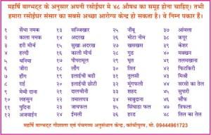 Maharishi Vagbhatta Rasoighar ke ausadh